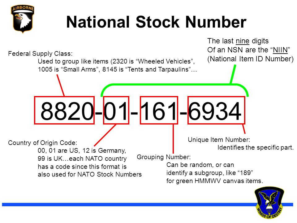 National Stock Number help